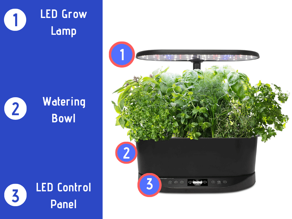 aerogarden bounty specs. diagram