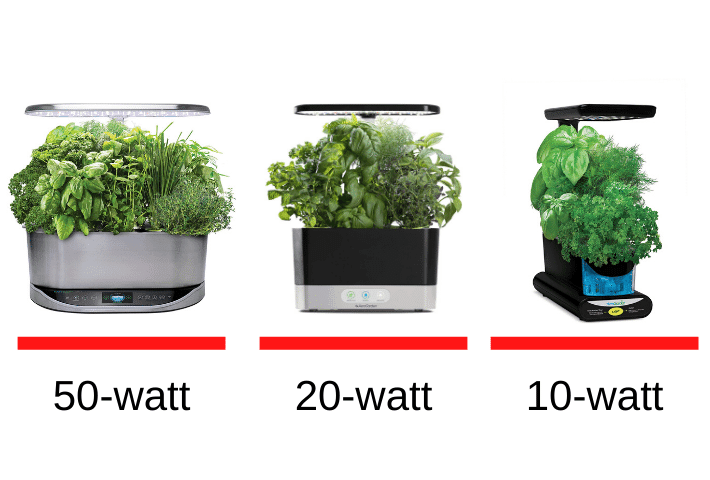 aerogarden power usage