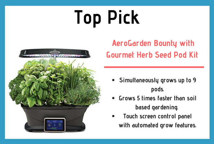 The Best Indoor Herb Gardening Kit Infograph and Product description