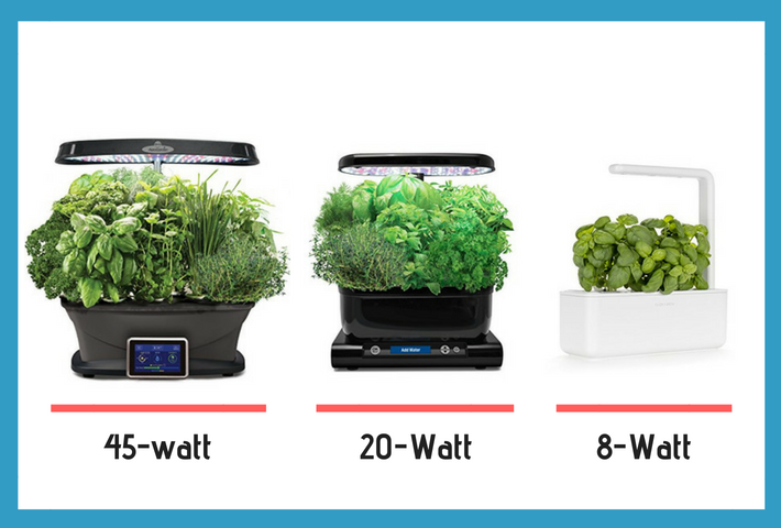 Indoor Herb Gardening Kit Watt Usage