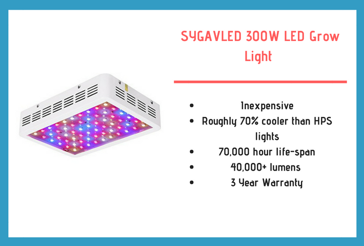 Sygavled Led Lighting system review