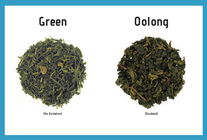Oolong VS Green tea leaves